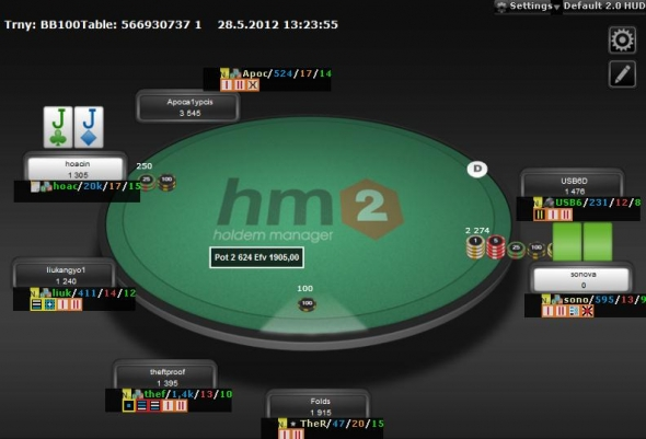 Sit And Go Pokerstars