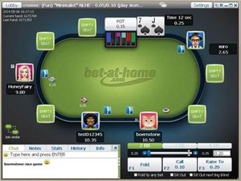 poker bet at home