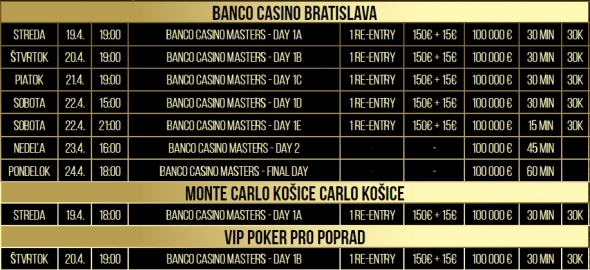 Banco Casino Masters - duben 2017 - program
