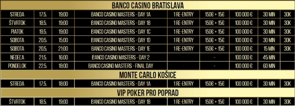 Program Banco Casino Masters XI