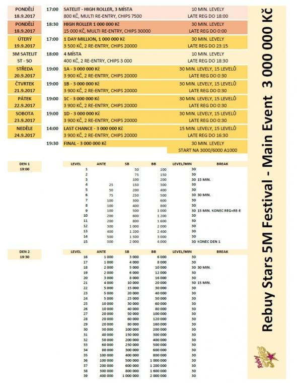Rozpis turnajů zářijového Rebuy Stars 5Milion festivalu