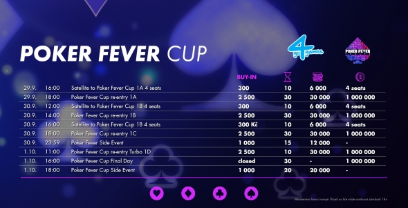 Program Poker Fever Cupu