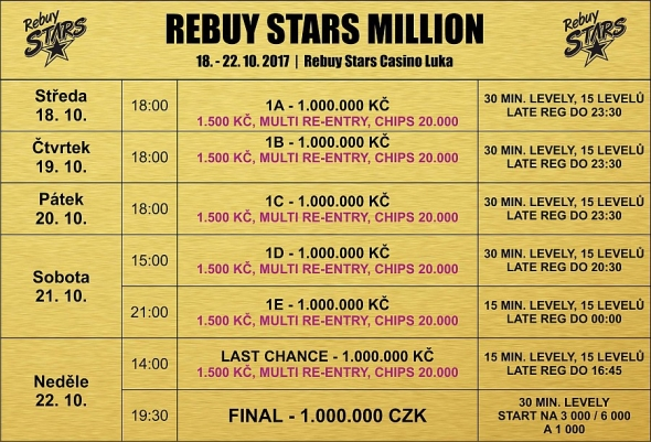 Program Rebuy Stars Milion