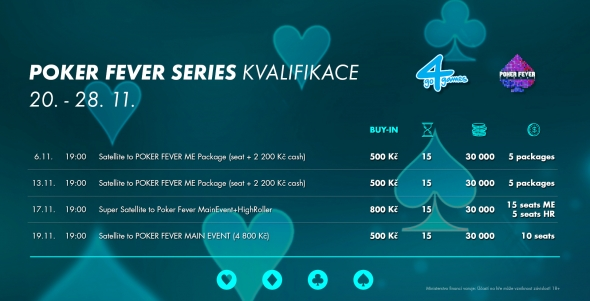 Satelity do listopadového Main Eventu Poker Fever Series o 5 000 000 Kč