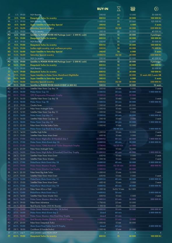 Program listopadových turnajů v Go4Games Hodolany
