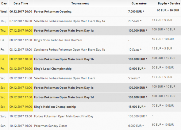 Program Forbes Pokerman Open III