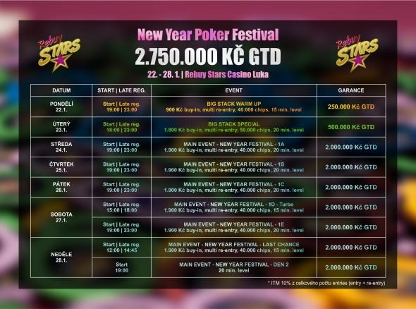 Rozpis turnajů Rebuy Stars New Year Festivalu o 2 750 000 Kč