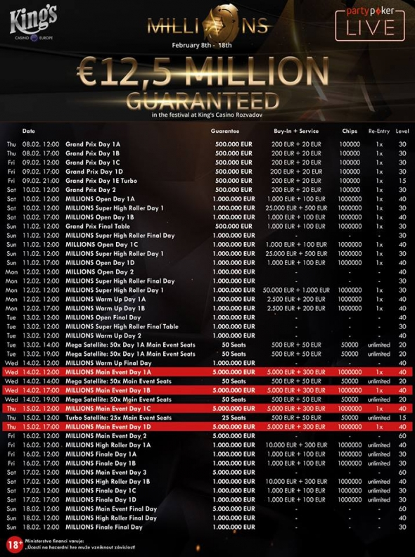 Program partypoker MILLIONS Germany