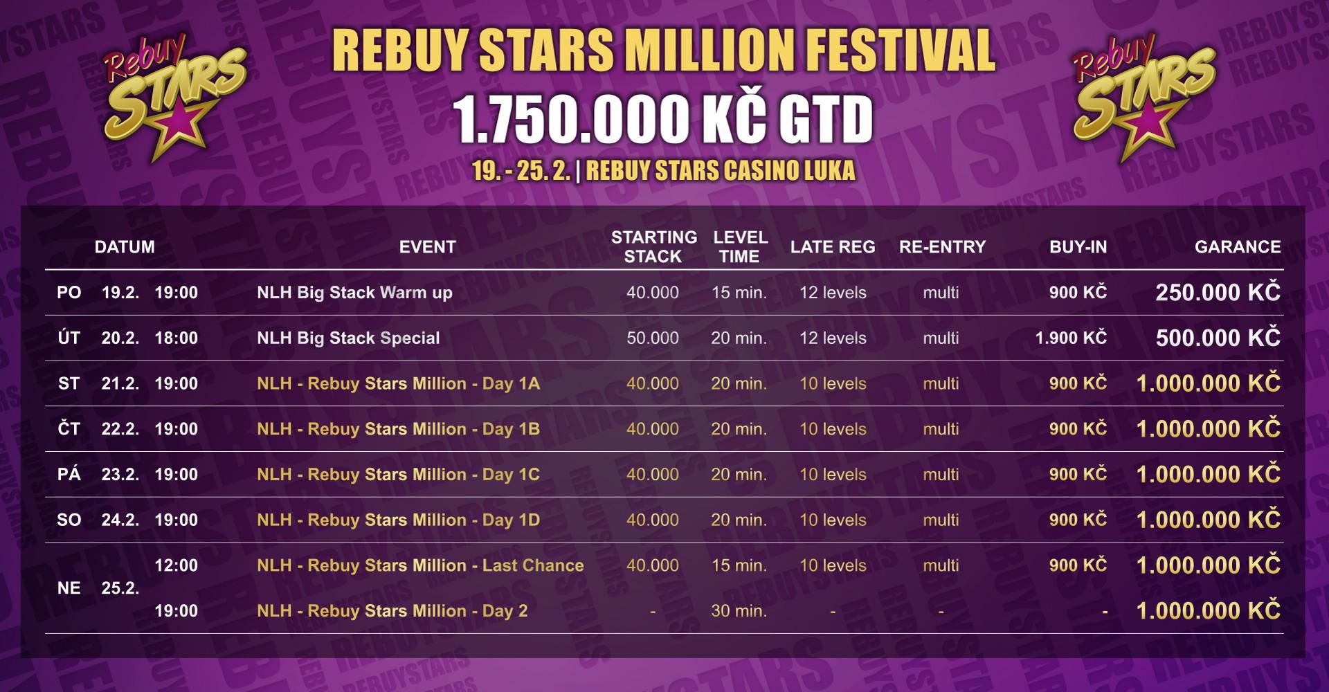 Program únorového Rebuy Stars Million Festivalu