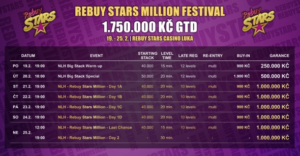 Program únorového Rebuy Stars Million Festivalu