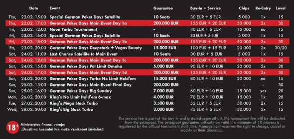 Program German Poker Days