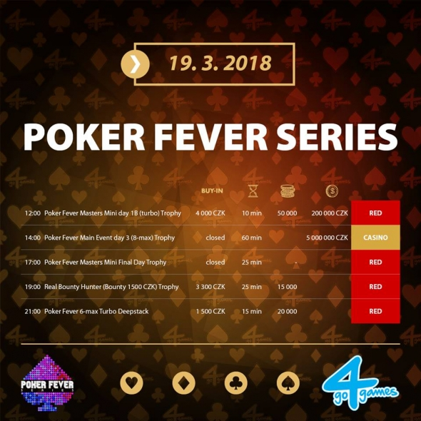 Pondělní program Poker Fever Series v Go4Games