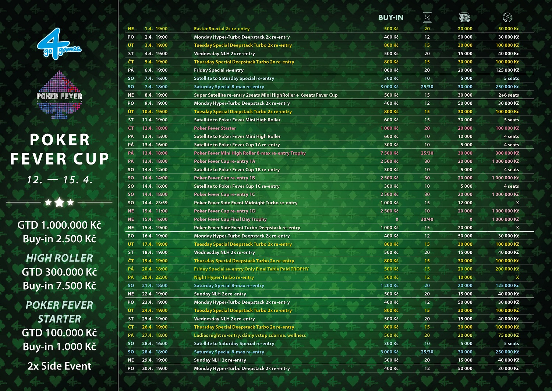 Dubnové turnaje v Go4Games Casino Olomouc - Hodolany