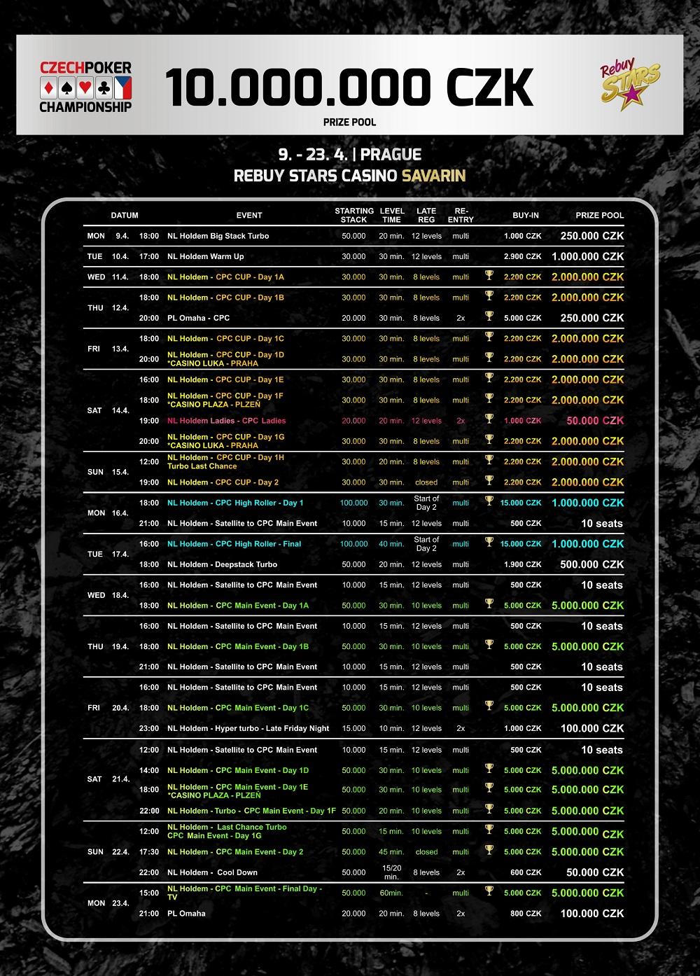 Rozpis MČR turnajů v Rebuy Stars Savarin