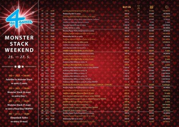 Květnové turnaje v Go4Games Casino Olomouc - Hodolany