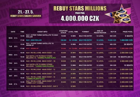 Turnaje z květnové Rebuy Stars Millions o 4 000 000 Kč