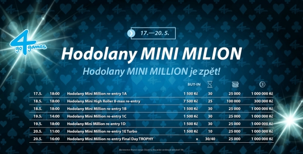 Mini Million v Go4Games Hodolany