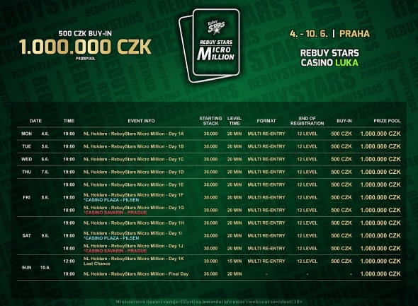 Program Rebuy Stars Micro Million