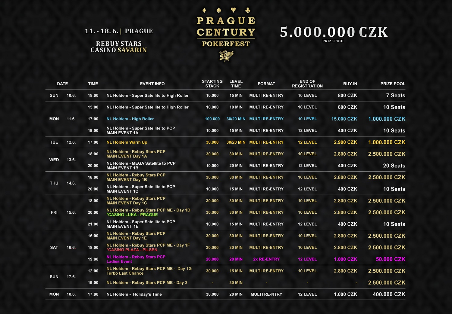 Prague Century Pokerfest - program