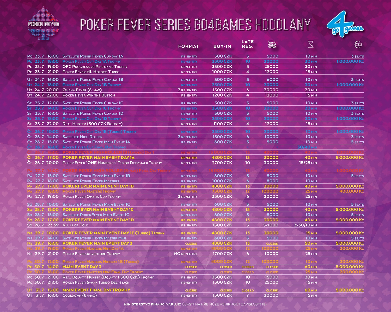 Nabídka turnajů letní Poker Fever Series v Go4Games Hodolany