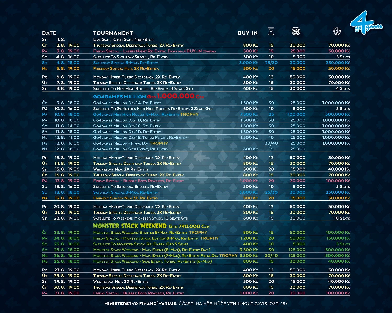 Srpnové turnaje v Go4Games Casino Olomouc - Hodolany