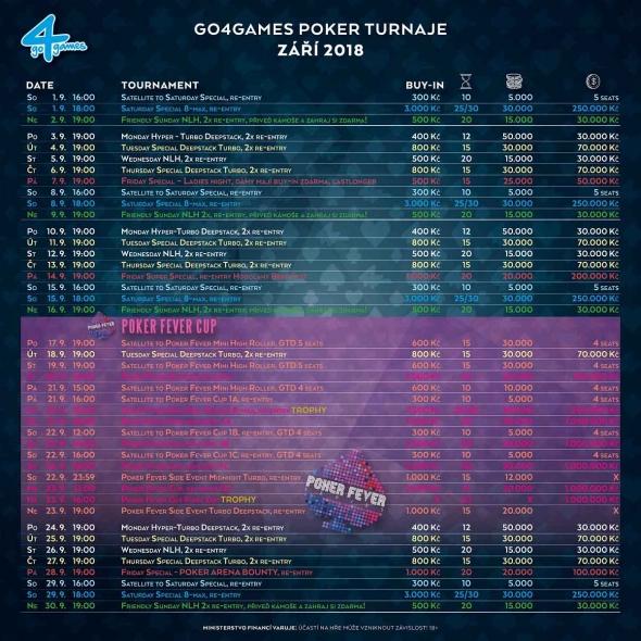 Turnaje Go4Games Hodolany v září 2018