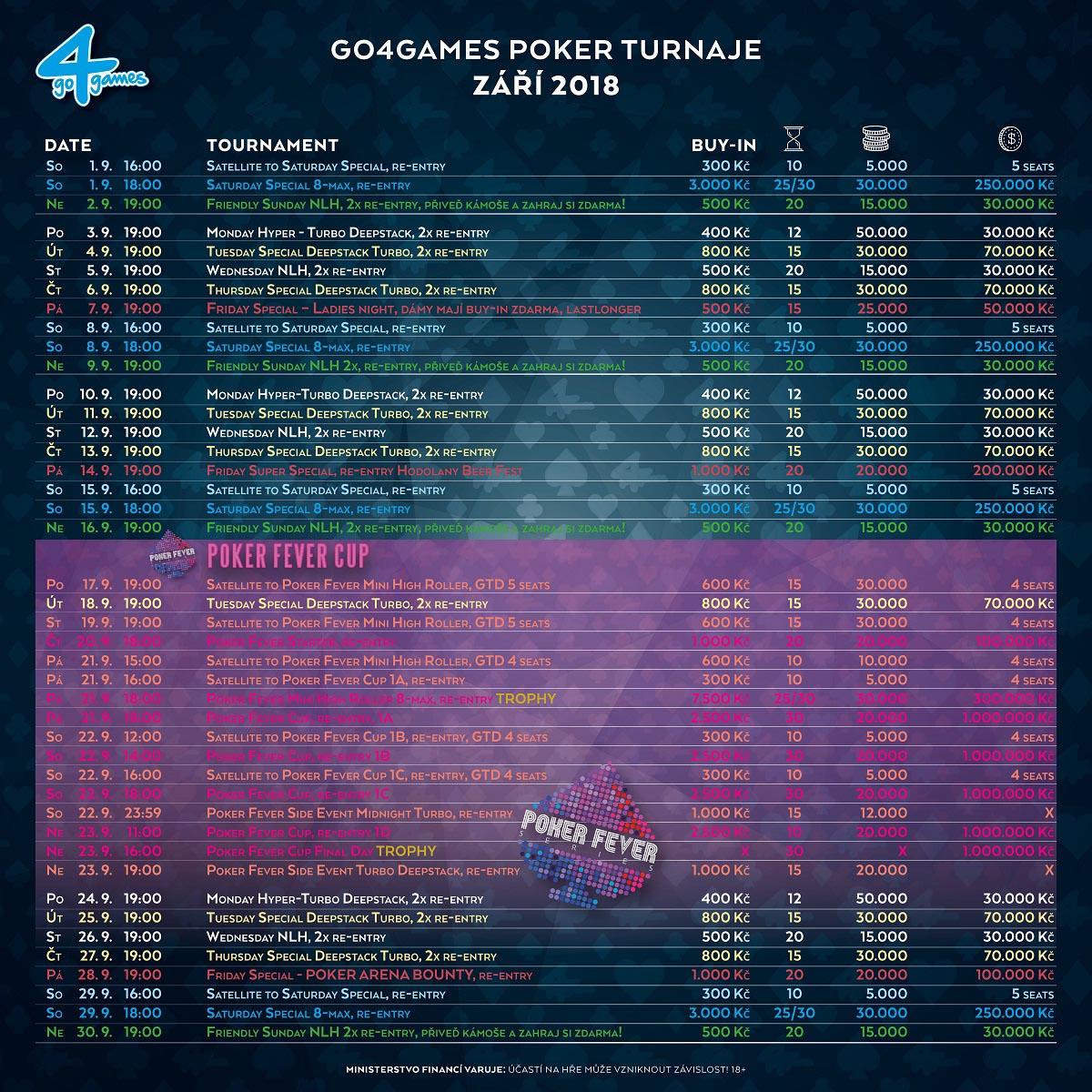 Zářijové turnaje v Go4Games Casino Olomouc - Hodolany