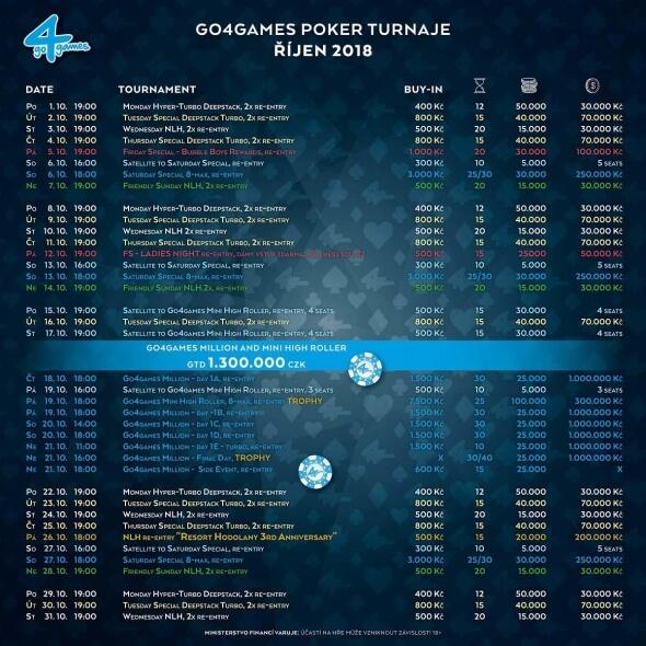 Říjnové turnaje v Go4Games Casino Olomouc - Hodolany