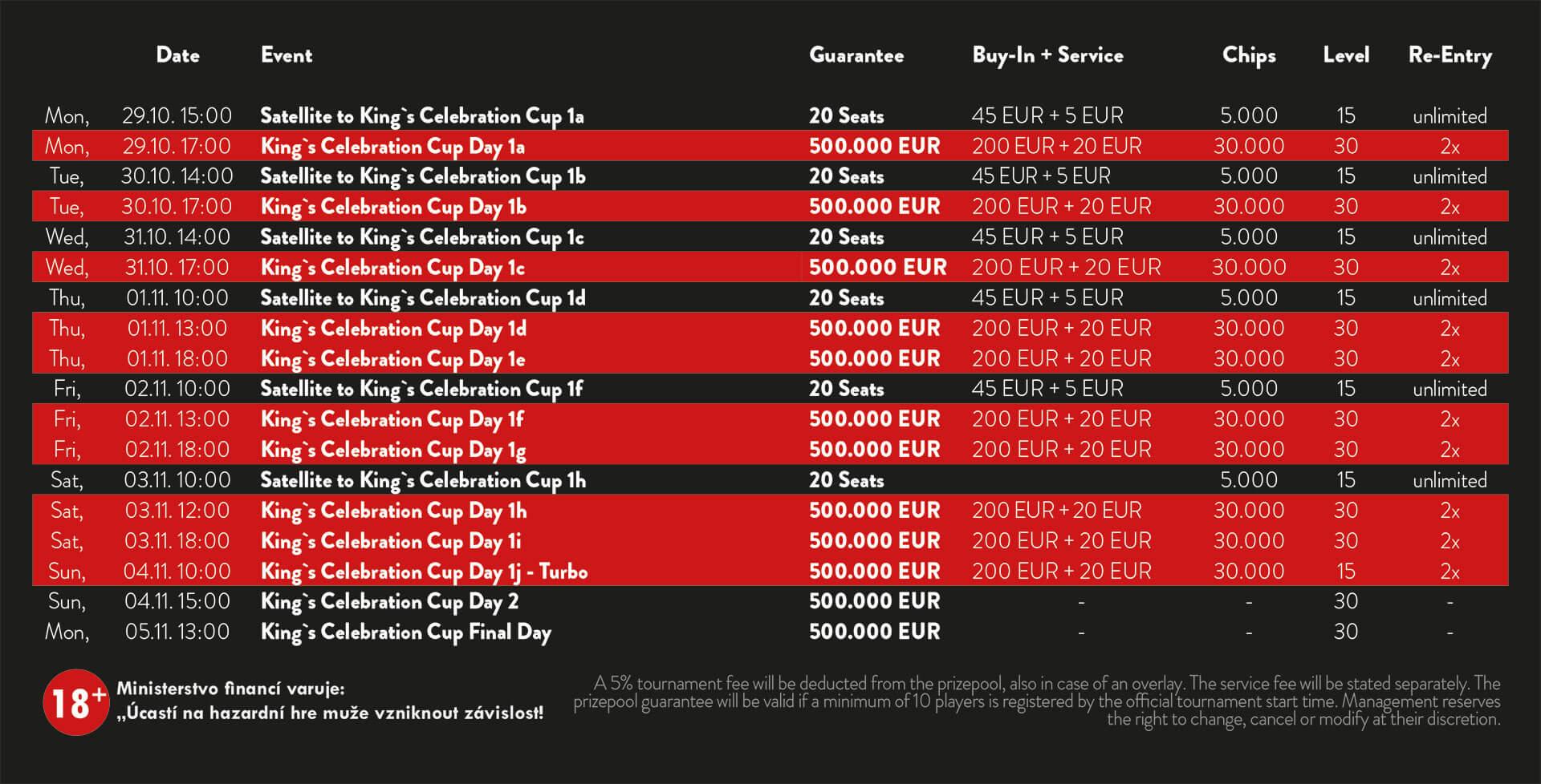 V King's Celebration's Cupu se hraje jen za €220 o nejméne €500,000