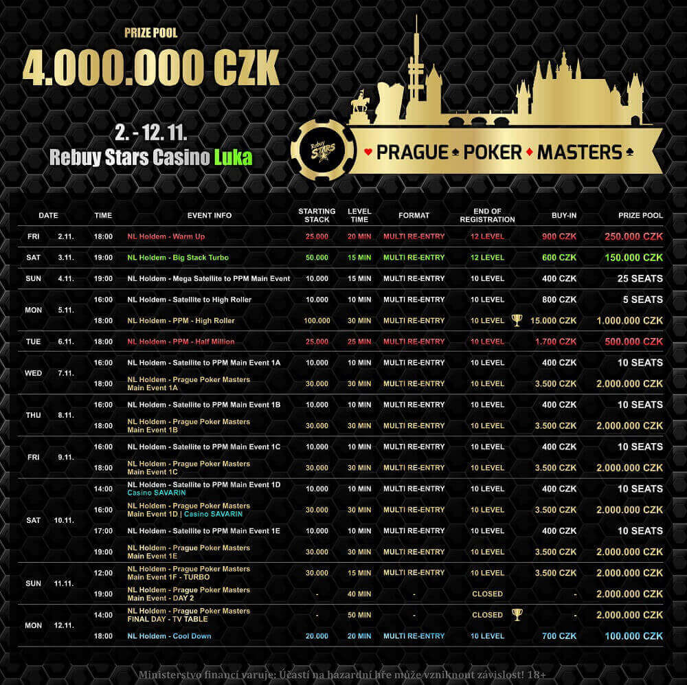 Program Prague Poker Masters v Rebuy Stars Luka