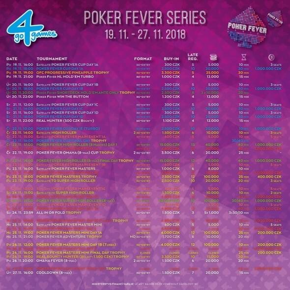 Nabídka turnajů listopadové Poker Fever Series v Go4Games Hodolany