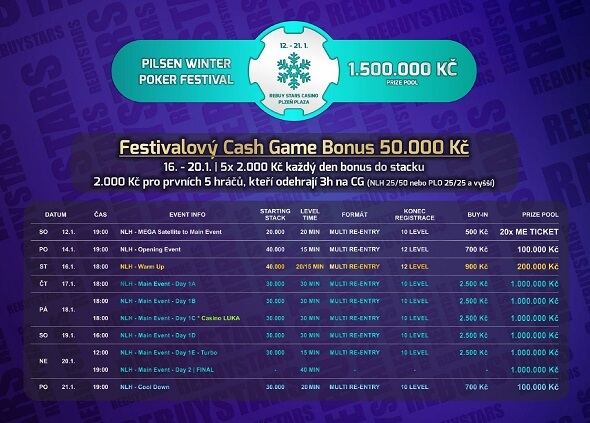 Pilsen Winter Poker Festival - leden 2019