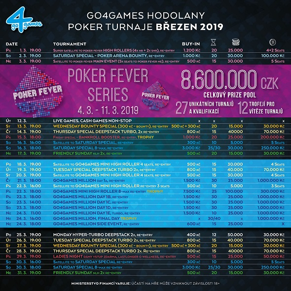 Březnové turnaje v Go4Games Casino Olomouc - Hodolany