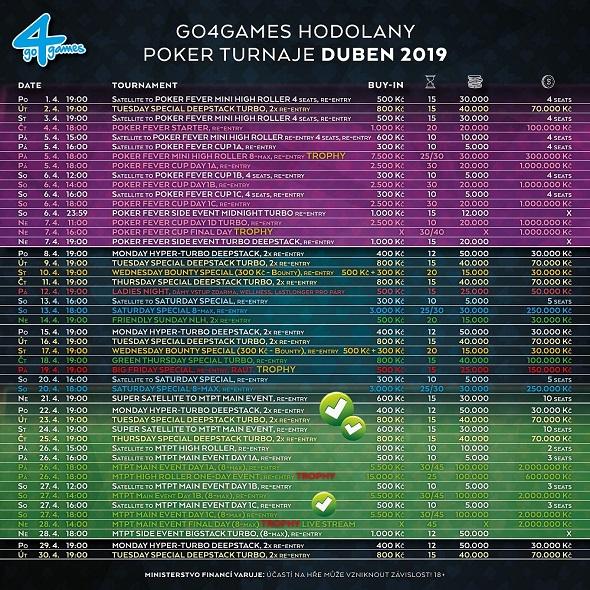 Dubnové turnaje v Go4Games Casino Olomouc - herna Hodolany