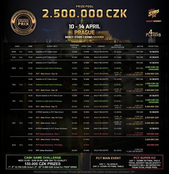 Rozpis turnajů Bounty Festivalu KO Grand Prix