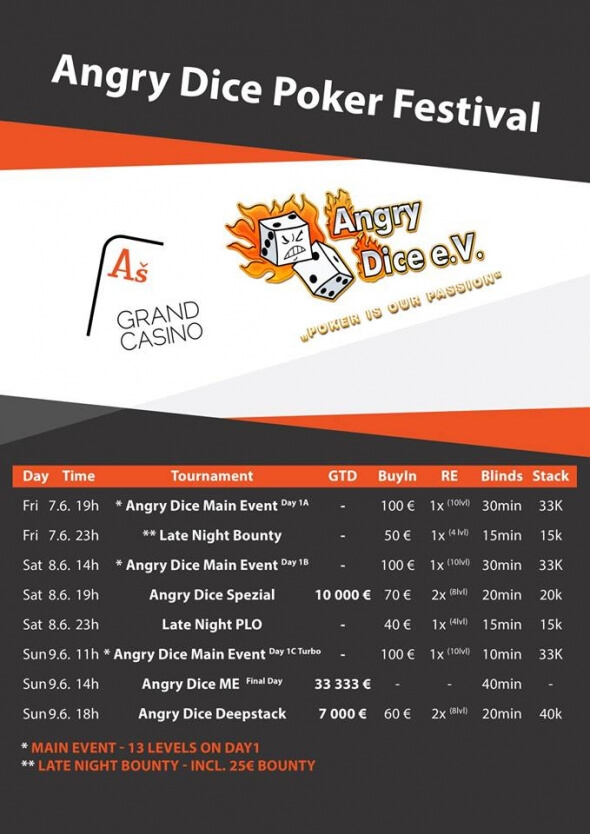 Program Angry Dice Festivalu