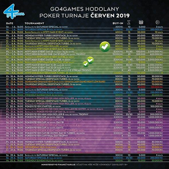 Červnové Dubnové turnaje v Go4Games Casino Olomouc - Hodolany