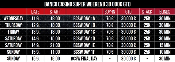 Program Banco Casino Super Weekend 30,000€ GTD