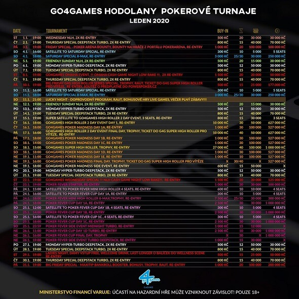 Lednové turnaje v Go4Games Casino Olomouc - Hodolany