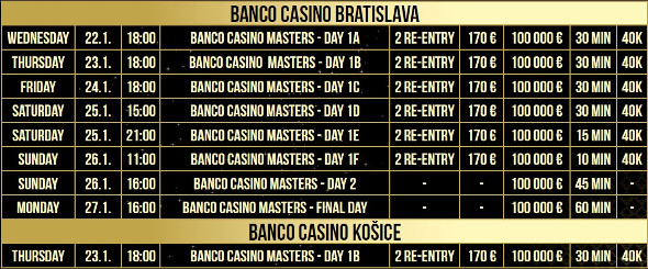 Program lednového Banco Casino Masters