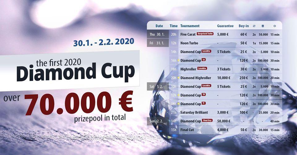 Lednový Diamond Cup garantuje přes €70,000