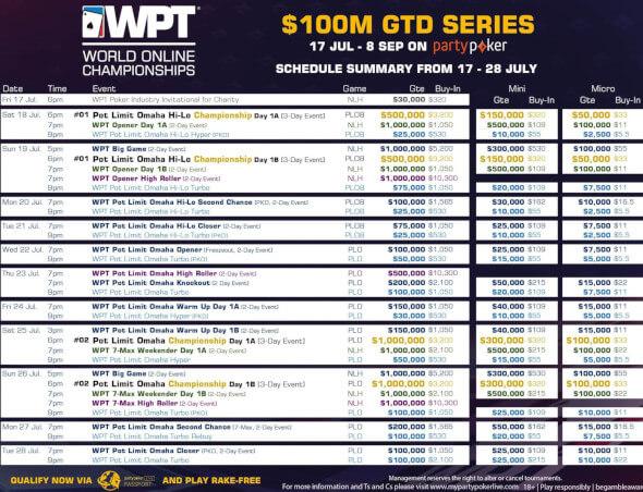 Program prvního týdne WPT World Online Championships