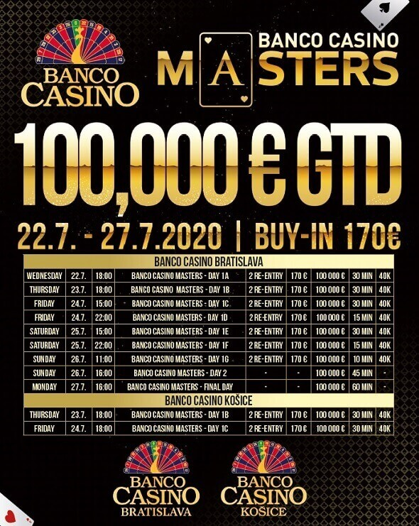 Banco Casino Masters - červenec 2020 - program