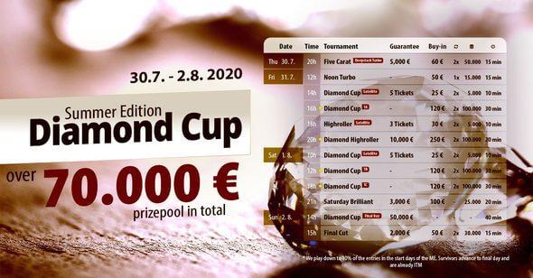 Letní Diamond Cup garantuje vGrand Casinu přes €70,000