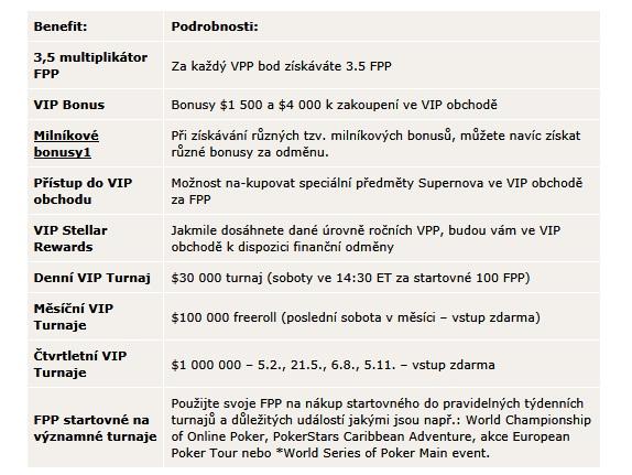 10 euro no deposit casino